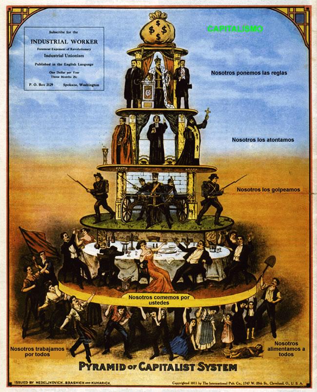 piramidedelcapitalismo-fidelvasquez