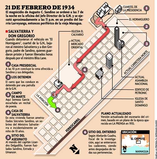 asesinatodesandino-fidelvasquez