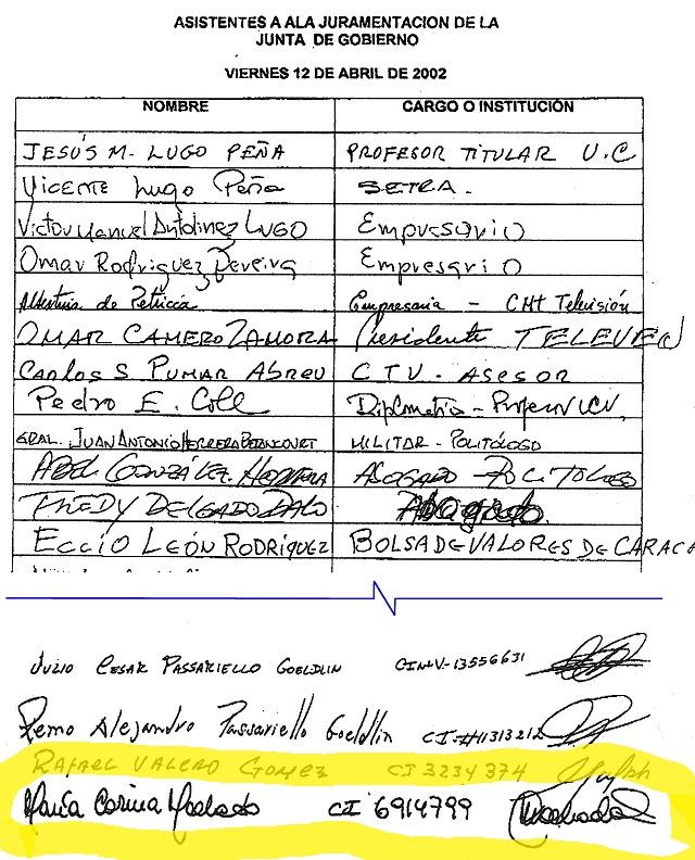 Firmantes decreto carmona-Fidel Ernesto Vasquez