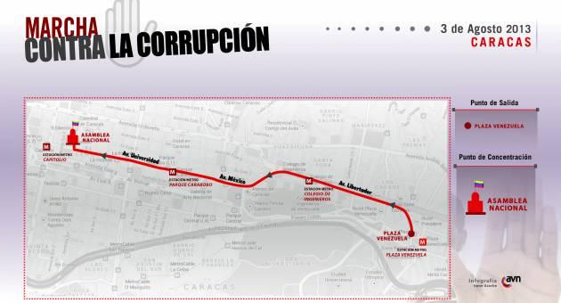 Ruta que recorrerán los patriotas en la marcha contra la corrupción-Fidel Ernesto Vasquez