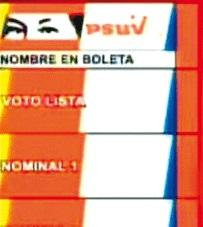 Tarjeta del PSUV-Fidel Ernesto Vasquez