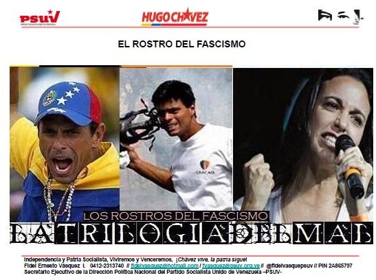El rostro del fascismo-Fidel Ernesto Vasquez