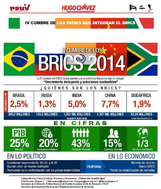 IV CUMBRE DE LOS PAÍSES QUE INTEGRAN EL BRICS