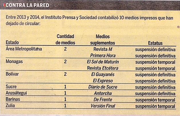 Instituto de Prensa y Sociedad (Ipys)-Fidel Ernesto Vasquez