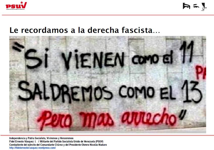 Le recordamos a la derecha fascista…